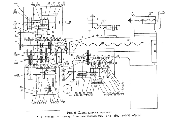 Кинематическая схема токарно-винторезного станка ИТ-1М, ИТ-1ГМ