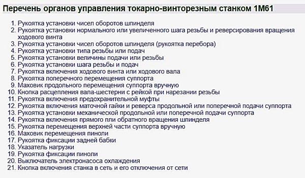 список органов управления станком 1м61