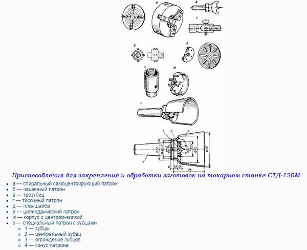 Приспособления для закрепления и обработки заготовок на токарном станке СТД-120М
