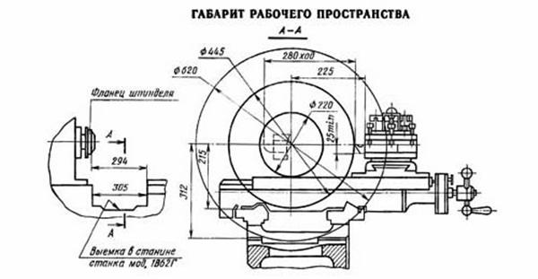 Габариты рабочего пространства токарного станка 16в20