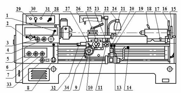 схема расположения органов управления токарным станком 16в20