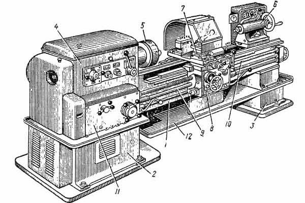 основные части токарного станка Габарит рабочего пространства токарного станка 1к625