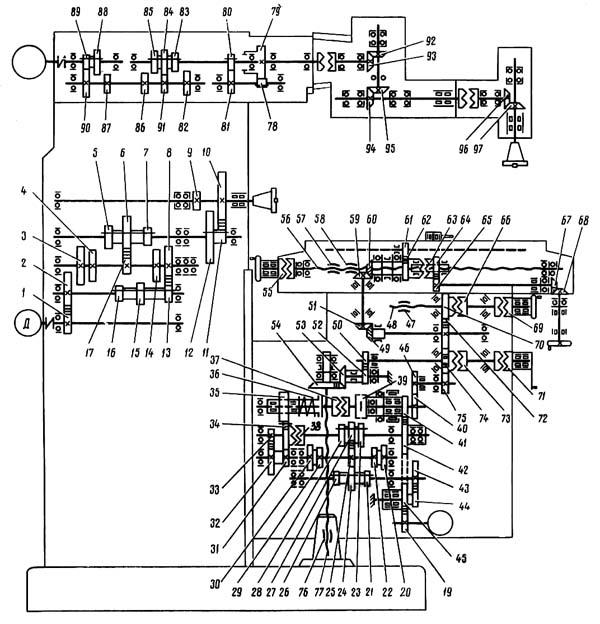 Кинематическая схема станка 6р82ш