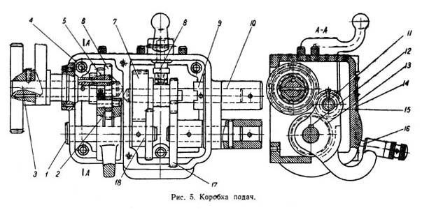 Коробка подач станка ТВШ-3