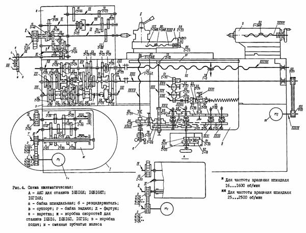 кинематическая схема токарного станка 16б16кп