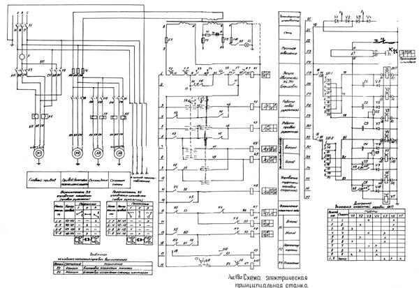 схема электрическая токарного станка 16б16кп