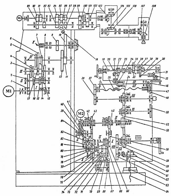 кинематическая схема фрезерного станка 6Т83Ш