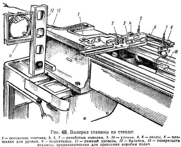 Станина станка ТВШ-3