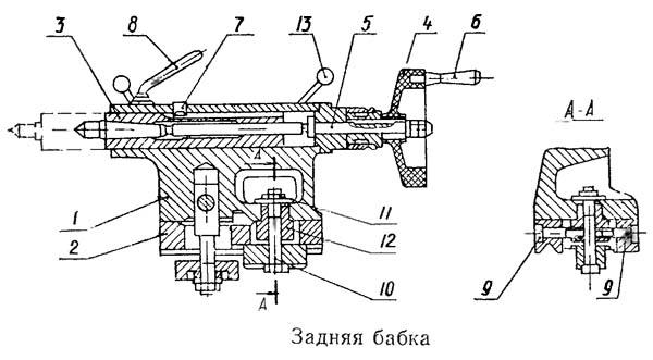 Задняя бабка станка ТВ-7