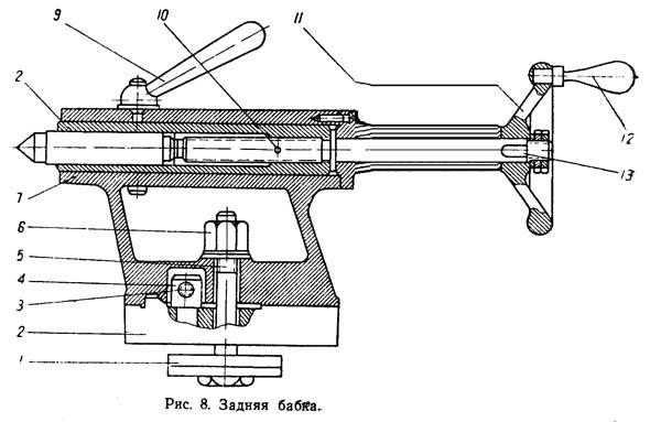 Задняя бабка станка ТВШ-3