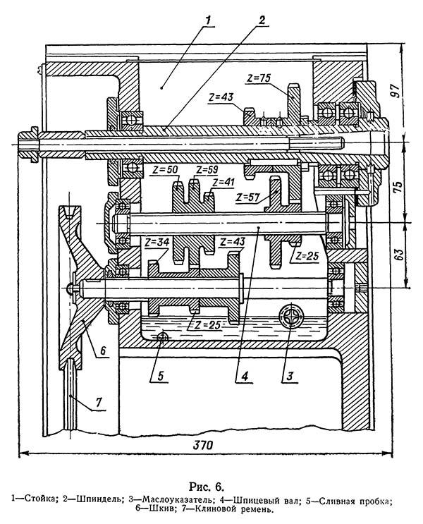 Фрезерный станок НГФ-110
