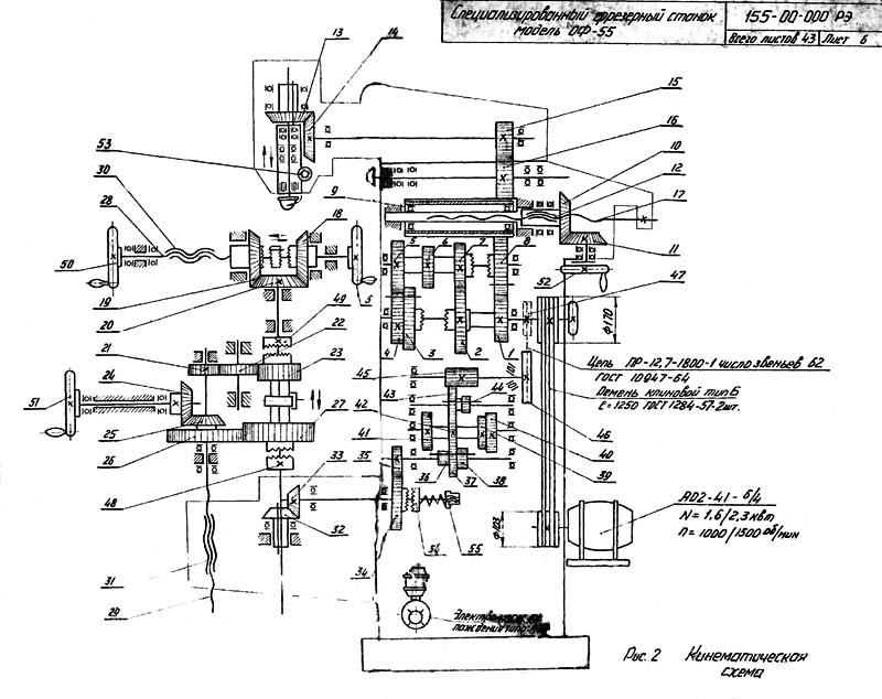 Кинематическая схема станка ОФ 55