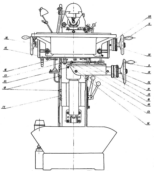 схема органов управления фрезерным станком оф 55