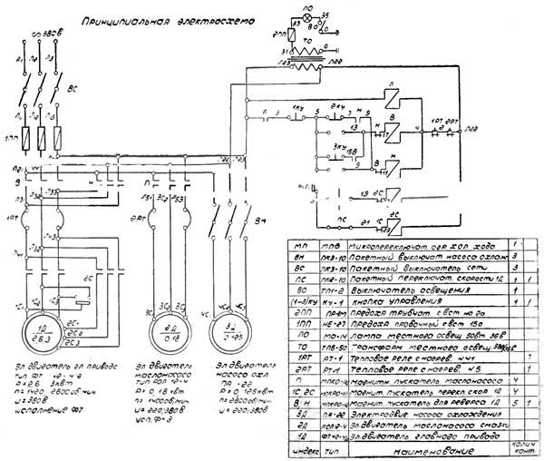 Электрическая схема станка иж-250