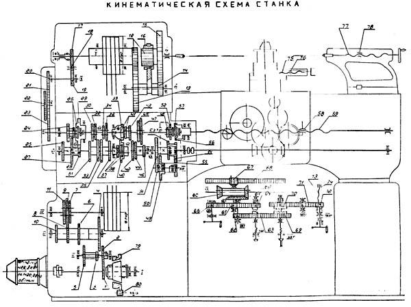 Кинематическая схема станка иж-250