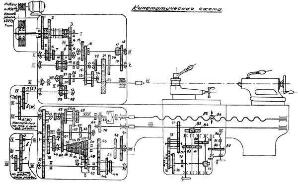 кинематическая схема станка дип300