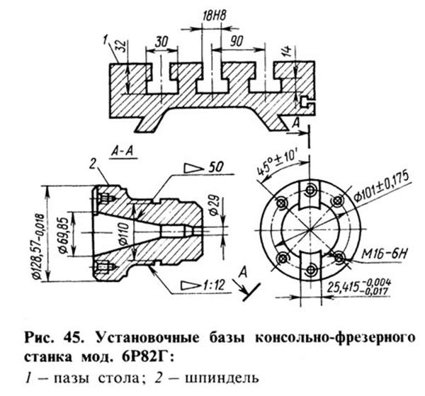 Горизонтально фрезерный станок модели 6Р82 шпиндель