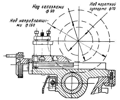 Габариты токарного станка универсал 3