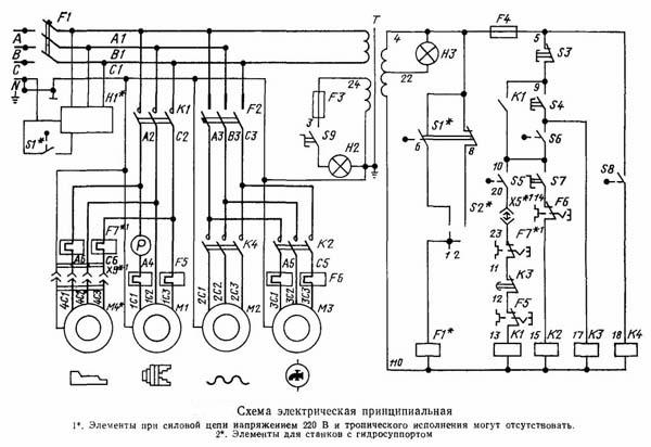 электрическая схема токарного станка 16к20