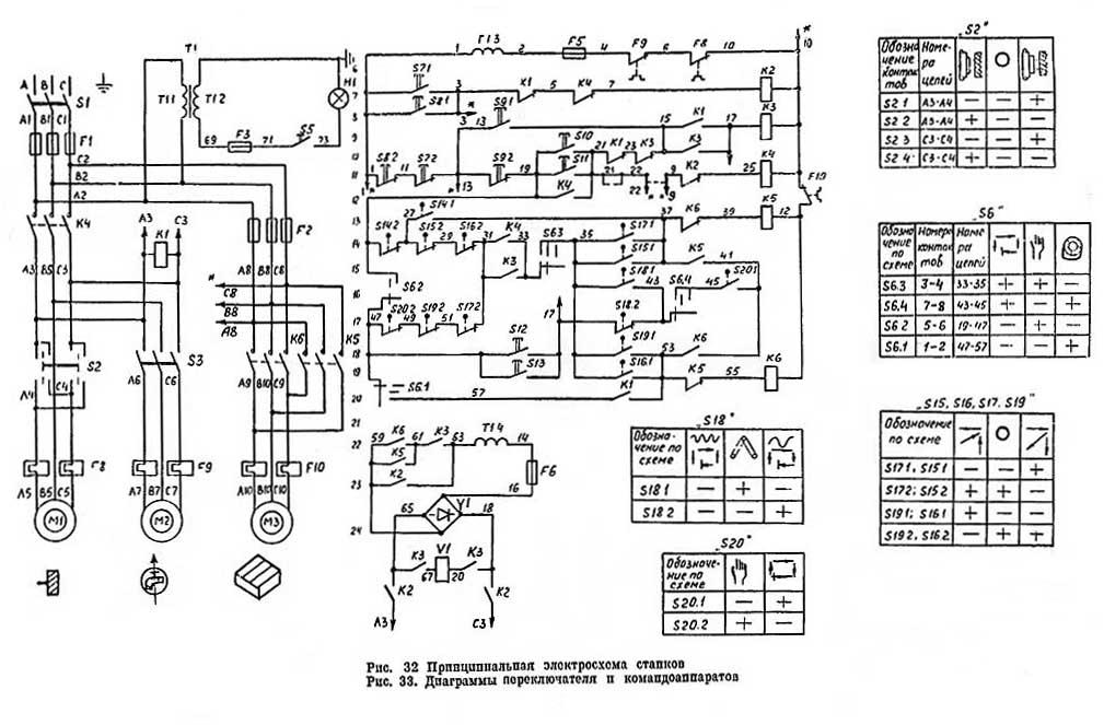 Электрическая схема станка вм-127